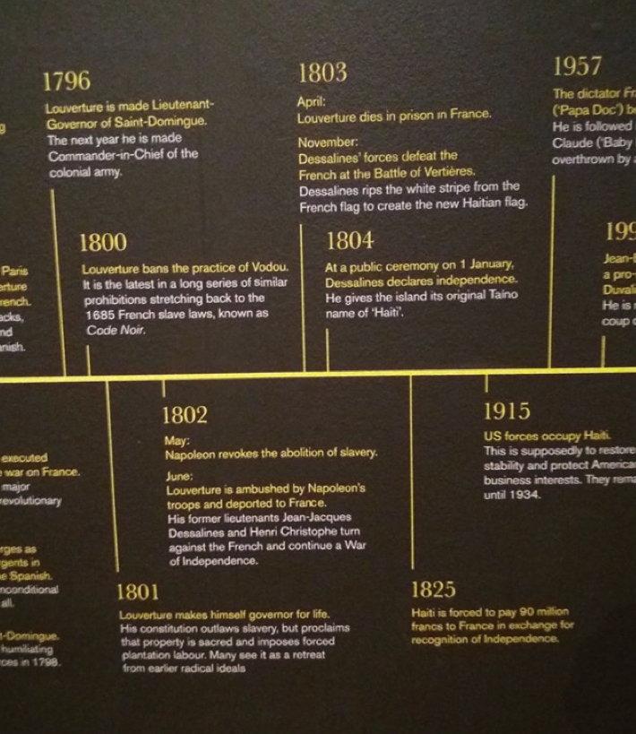 Close up of museum timeline showing the gap.