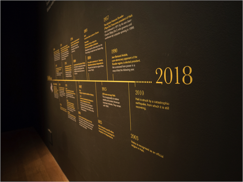 Long view of the timeline.